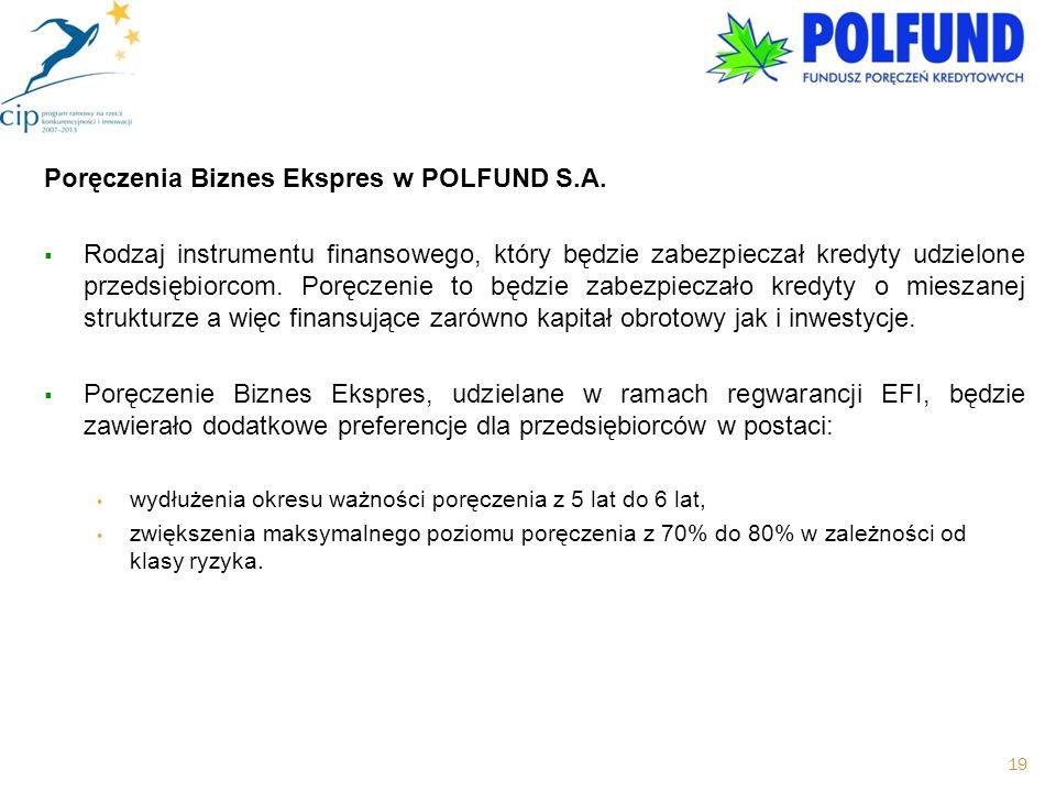 Poręczenia Biznes Ekspres w POLFUND S.A.