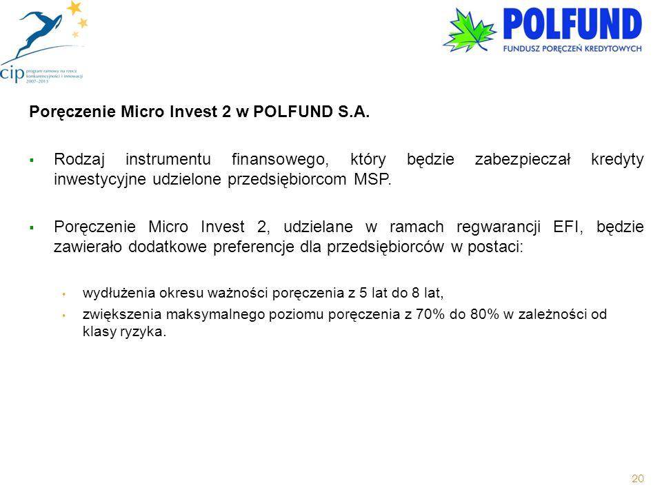 Poręczenie Micro Invest 2 w POLFUND S.A.