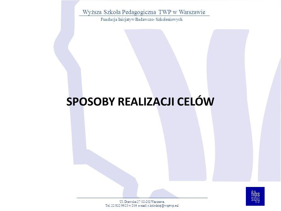 SPOSOBY REALIZACJI CELÓW Ul. Drawska 27 02-202 Warszawa Tel.