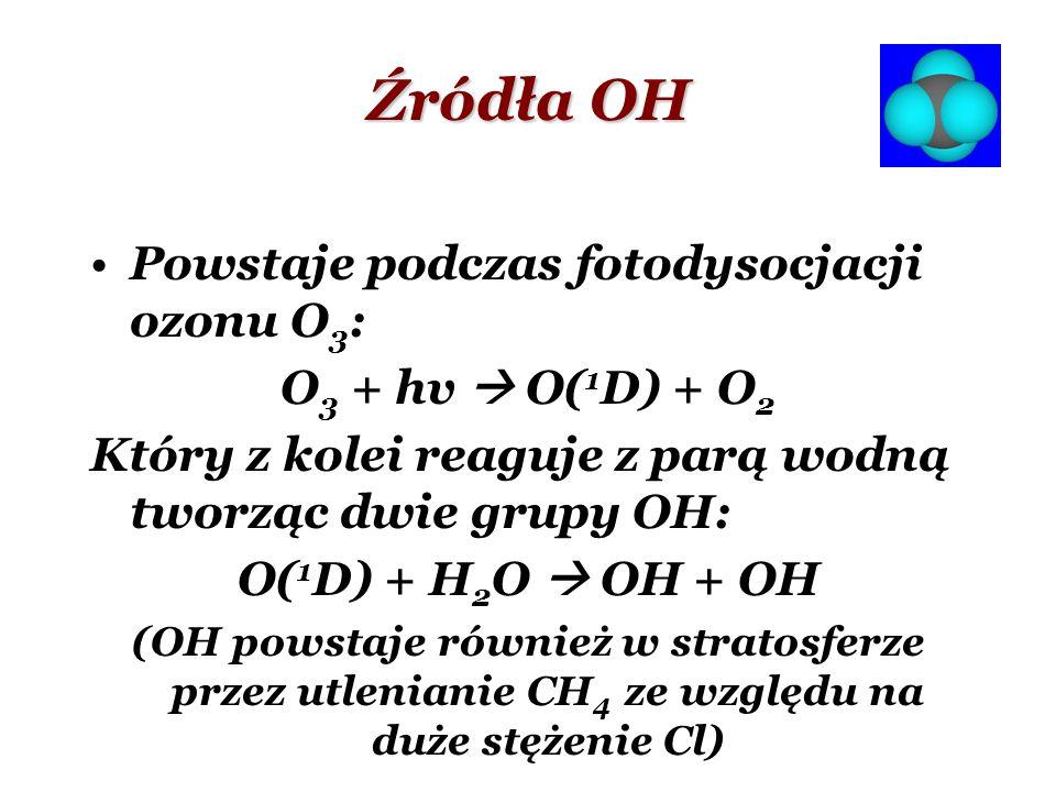 Źródła OH Powstaje podczas fotodysocjacji ozonu O 3 : O 3 + hv O( 1 D) + O 2 Który z kolei reaguje z parą wodną tworząc dwie grupy OH: O( 1 D) + H 2 O