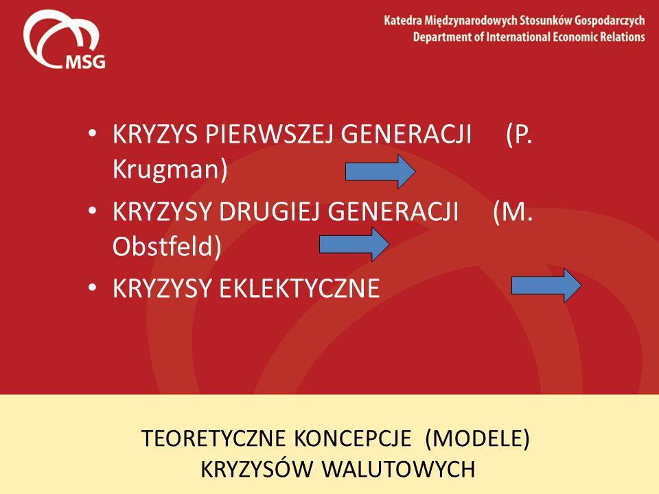 TEORETYCZNE KONCEPCJE (MODELE) KRYZYSÓW WALUTOWYCH KRYZYS PIERWSZEJ GENERACJI (P. Krugman) KRYZYSY DRUGIEJ GENERACJI (M. Obstfeld) KRYZYSY EKLEKTYCZNE