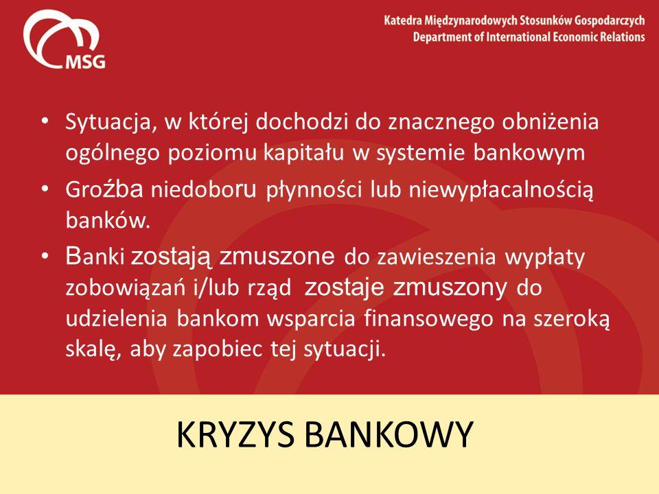 KRYZYS BANKOWY Sytuacja, w której dochodzi do znacznego obniżenia ogólnego poziomu kapitału w systemie bankowym Gro źba niedobo ru płynności lub niewy