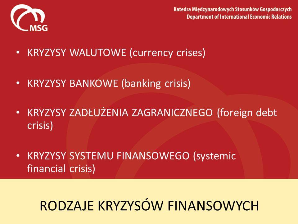 RODZAJE KRYZYSÓW FINANSOWYCH KRYZYSY WALUTOWE (currency crises) KRYZYSY BANKOWE (banking crisis) KRYZYSY ZADŁUŻENIA ZAGRANICZNEGO (foreign debt crisis