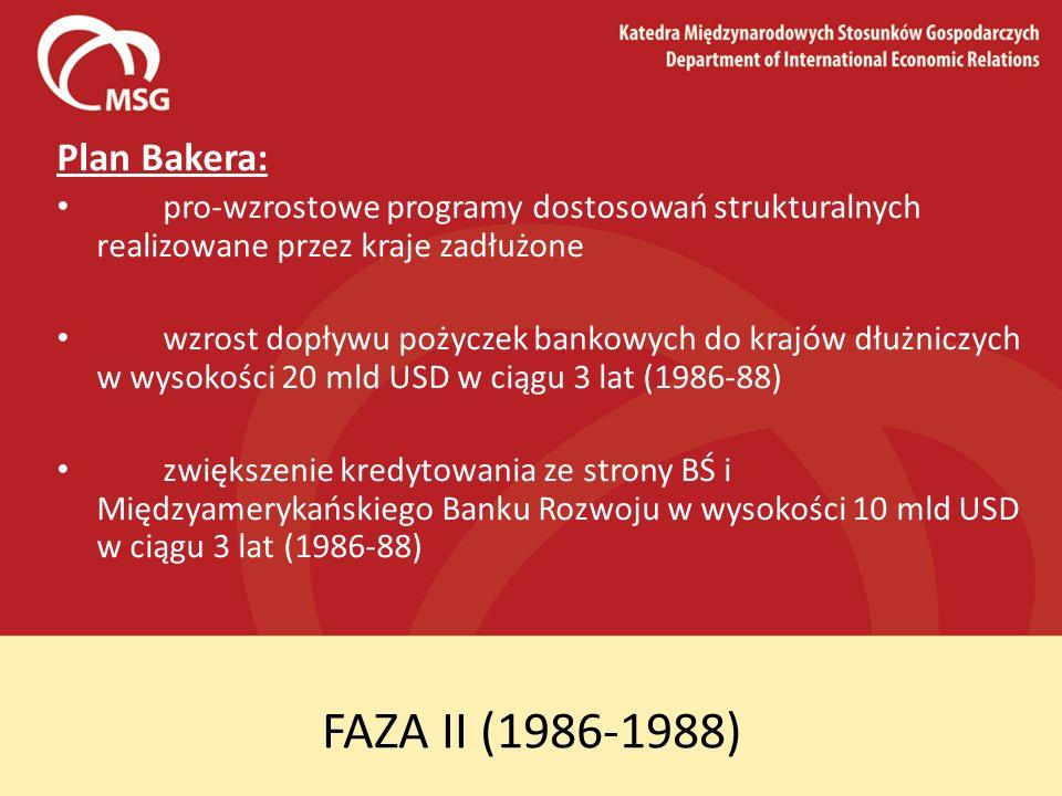 FAZA II (1986-1988) Plan Bakera: pro-wzrostowe programy dostosowań strukturalnych realizowane przez kraje zadłużone wzrost dopływu pożyczek bankowych