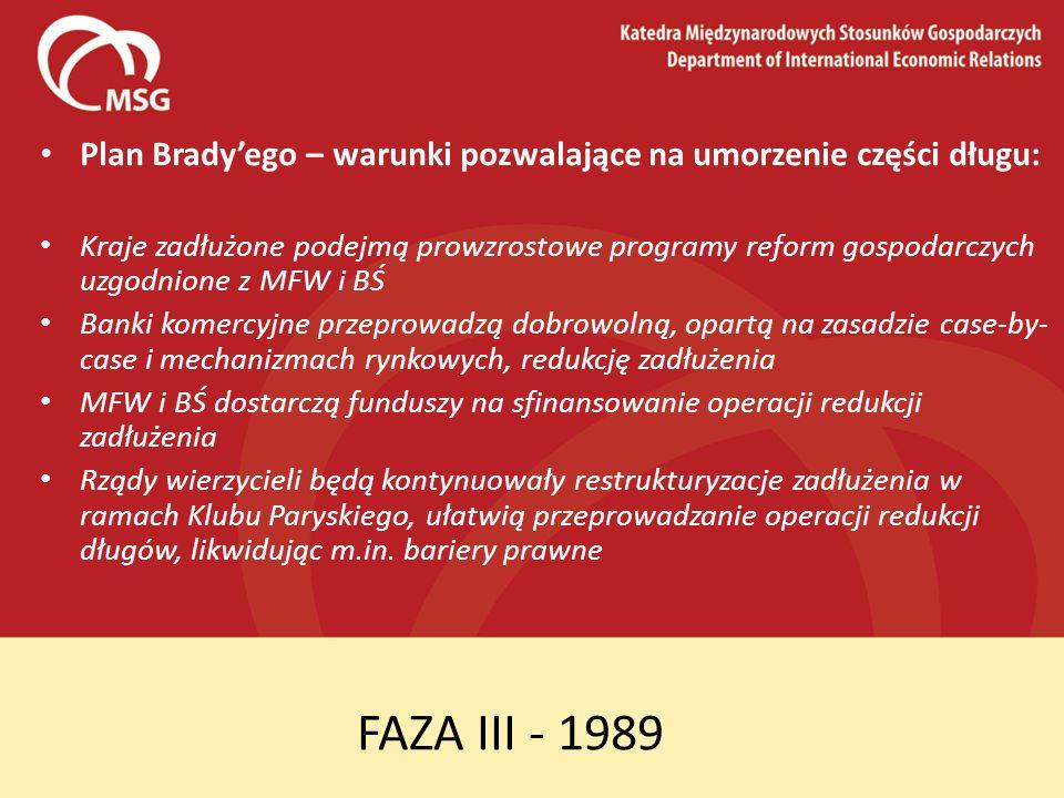 FAZA III - 1989 Plan Bradyego – warunki pozwalające na umorzenie części długu: Kraje zadłużone podejmą prowzrostowe programy reform gospodarczych uzgo