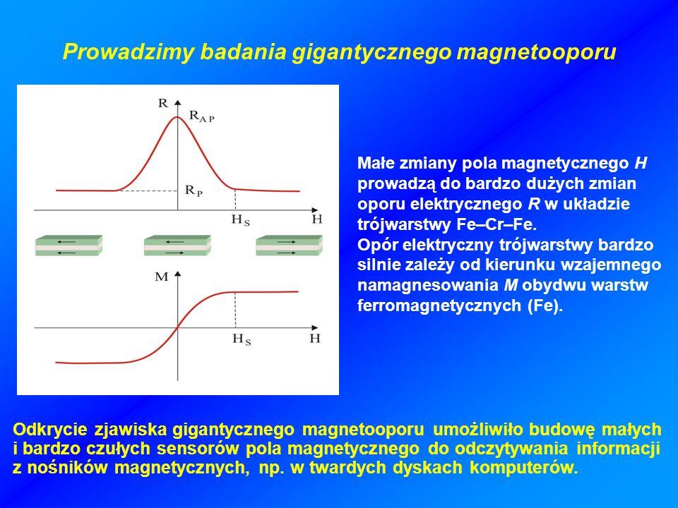 Domeny magnetyczne w nanokom- pozytowym magnesie typu Nd–Fe–B Prowadzimy badania magnesów Domeny magnetyczne w spie- kanym magnesie typu Sm–Co Zastosowania magnesów są bardzo szerokie i obejmują między innymi: Silniki, serwomotory (w napędach twardych dysków i drukarkach) oraz generatory prądu Głośniki, mikrofony Separatory oraz uchwyty magnetyczne Urządzenia pomiarowe, czujniki magnetyczne