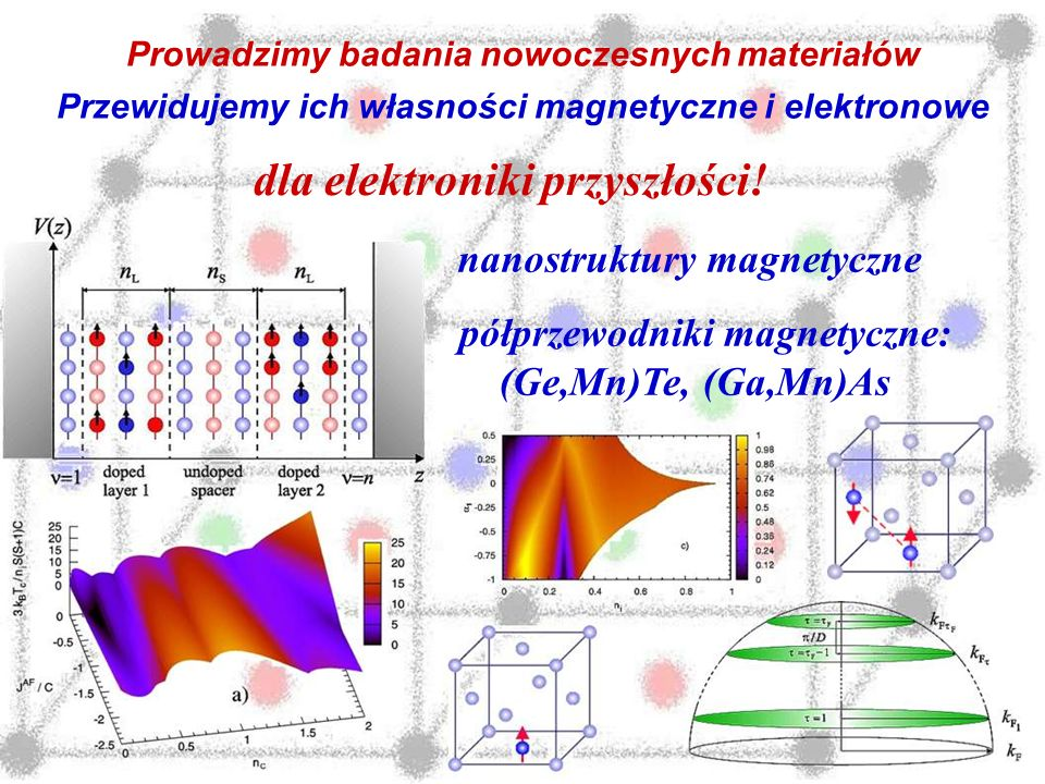 Prowadzimy badania nowoczesnych materiałów Przewidujemy ich własności magnetyczne i elektronowe nanostruktury magnetyczne półprzewodniki magnetyczne:
