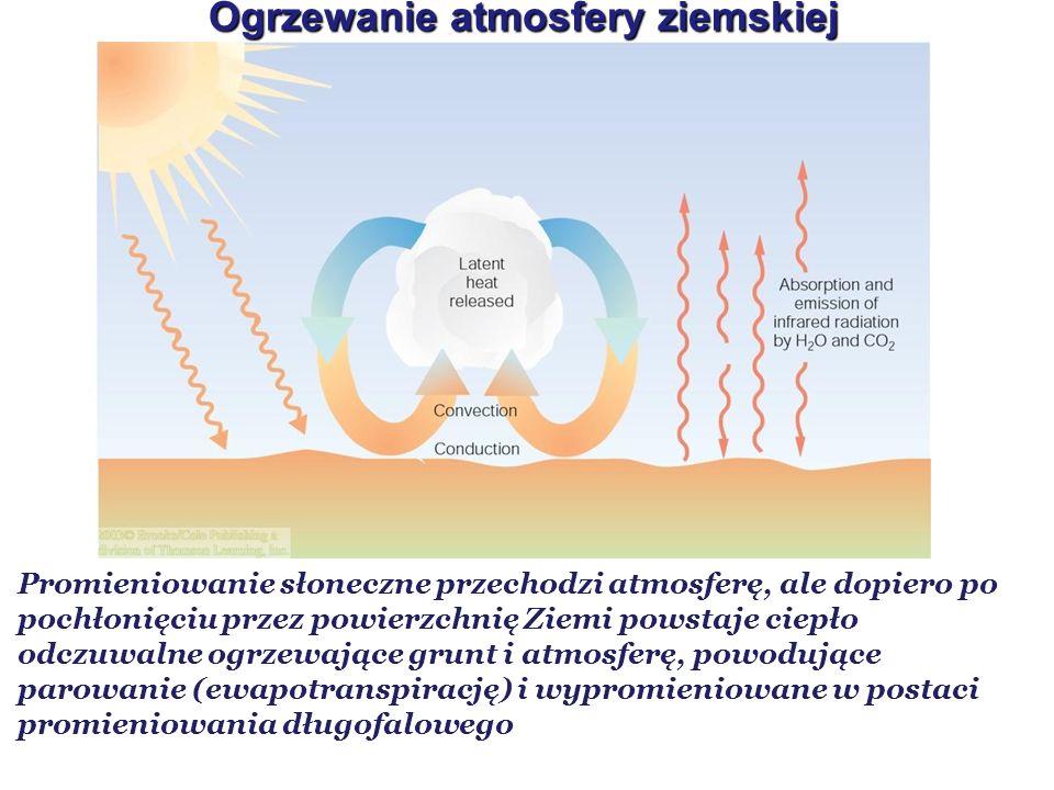 Ogrzewanie atmosfery ziemskiej Promieniowanie słoneczne przechodzi atmosferę, ale dopiero po pochłonięciu przez powierzchnię Ziemi powstaje ciepło odc