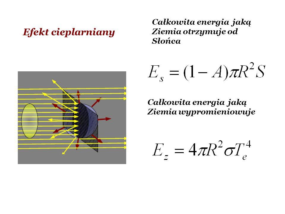 Efektywna temperatura Ziemi W stanie równowagi Dla stałej słonecznej S=1365 ±1 W/m 2 i albedo Ziemi A=0.3