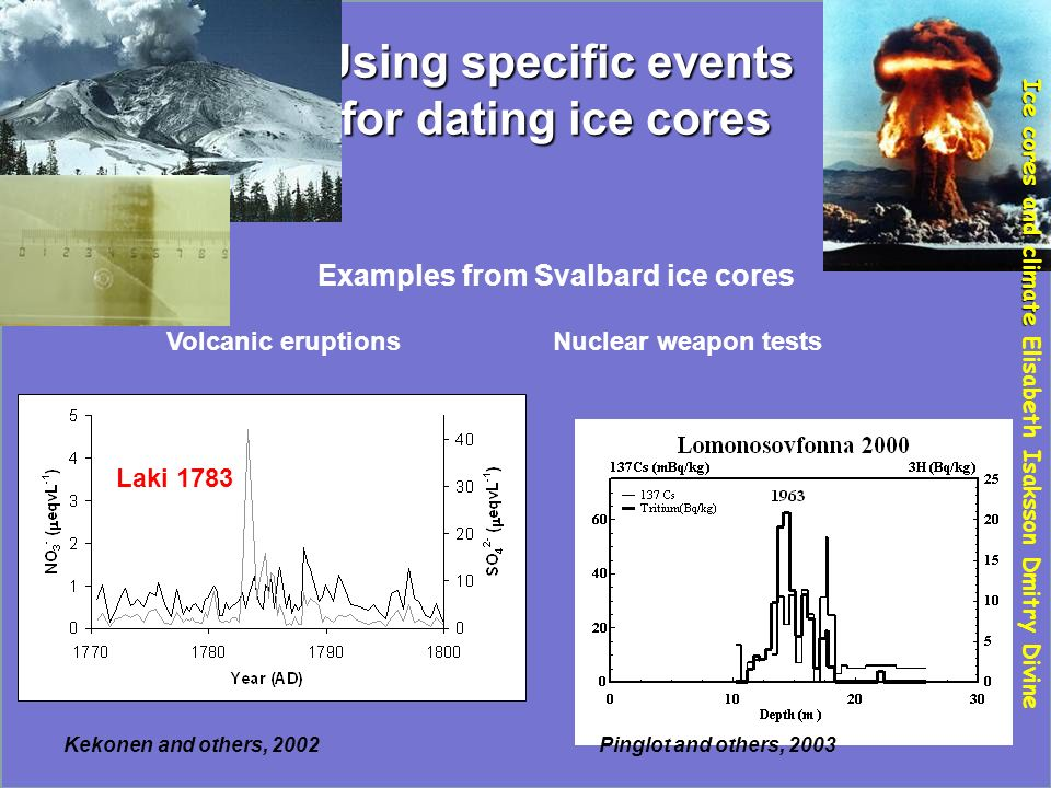 Using specific events for dating ice cores Using specific events for dating ice cores Examples from Svalbard ice cores Kekonen and others, 2002Pinglot