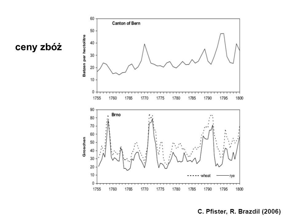 C. Pfister, R. Brazdil (2006) ceny zbóż