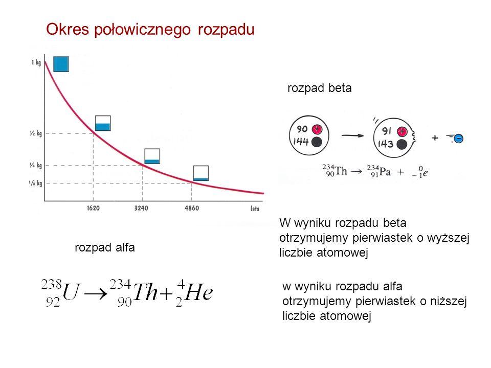Okres połowicznego rozpadu rozpad beta rozpad alfa W wyniku rozpadu beta otrzymujemy pierwiastek o wyższej liczbie atomowej w wyniku rozpadu alfa otrz
