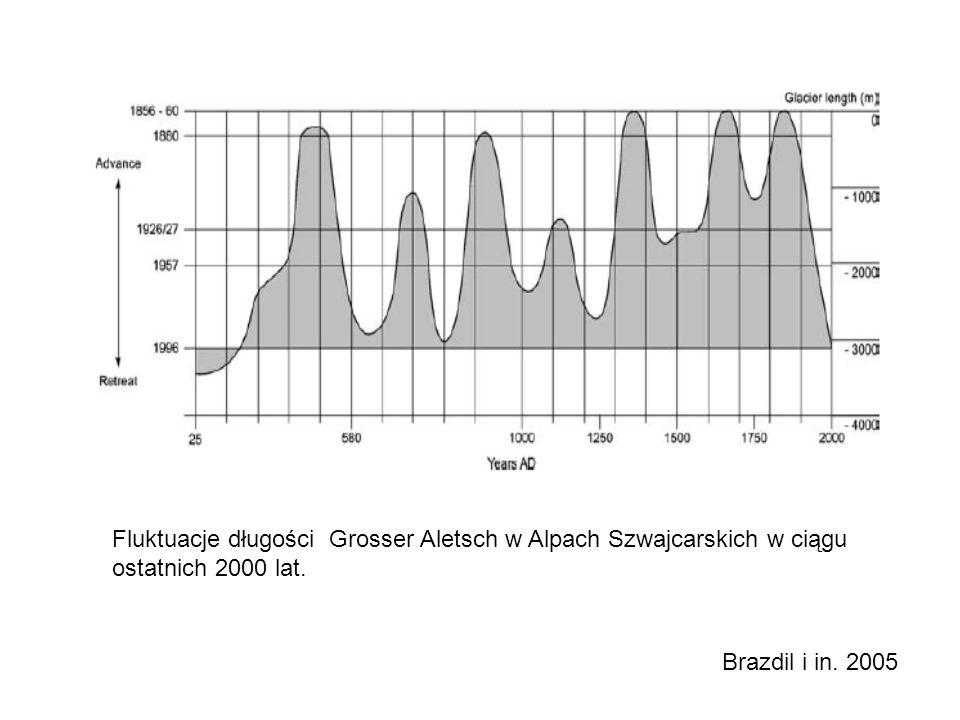 Fluktuacje długości Grosser Aletsch w Alpach Szwajcarskich w ciągu ostatnich 2000 lat. Brazdil i in. 2005