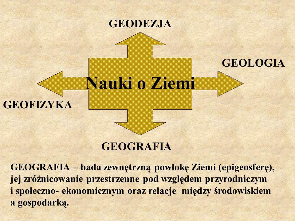 GEOGRAFIA – bada zewnętrzną powłokę Ziemi (epigeosferę), jej zróżnicowanie przestrzenne pod względem przyrodniczym i społeczno- ekonomicznym oraz relacje między środowiskiem a gospodarką.