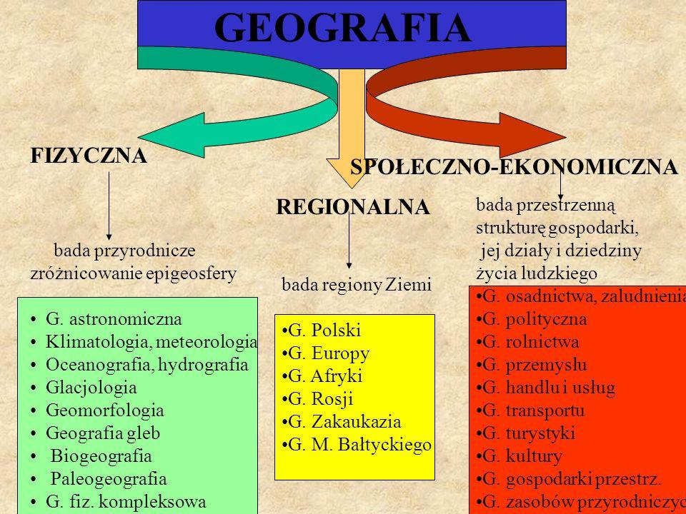 GEOGRAFIA FIZYCZNA SPOŁECZNO-EKONOMICZNA REGIONALNA bada przestrzenną strukturę gospodarki, jej działy i dziedziny życia ludzkiego G.