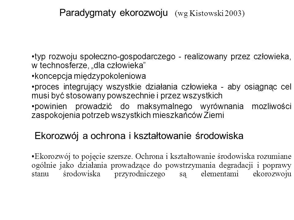 Paradygmaty ekorozwoju (wg Kistowski 2003) typ rozwoju społeczno-gospodarczego - realizowany przez człowieka, w technosferze, dla człowieka koncepcja
