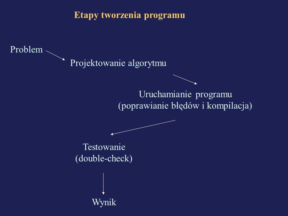 Etapy tworzenia programu Problem Projektowanie algorytmu Uruchamianie programu (poprawianie błędów i kompilacja) Testowanie (double-check) Wynik