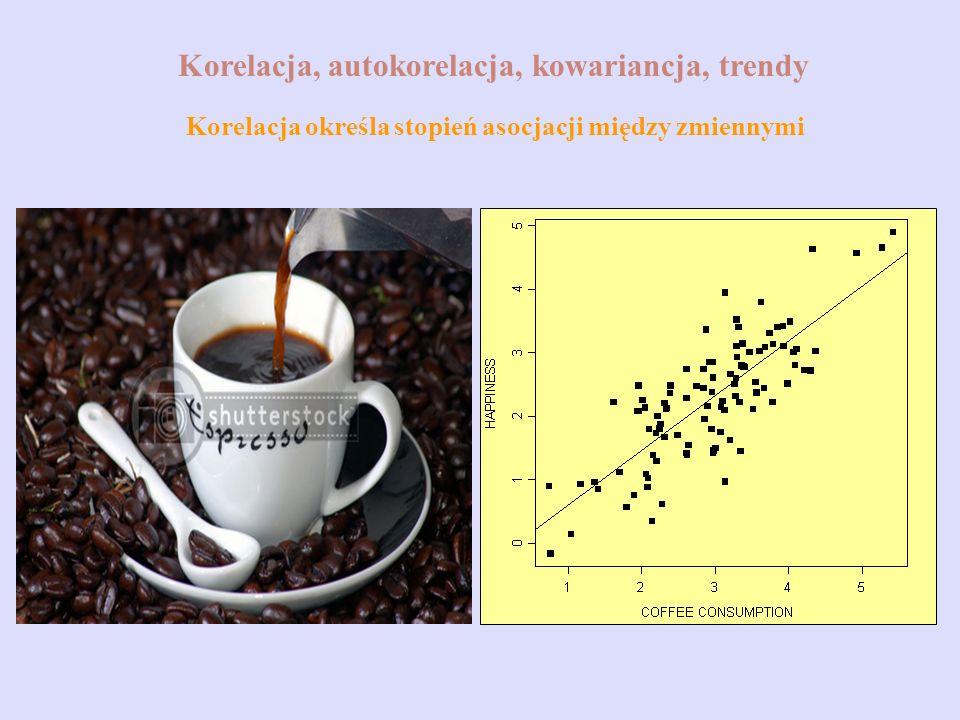 Korelacja, autokorelacja, kowariancja, trendy Korelacja określa stopień asocjacji między zmiennymi