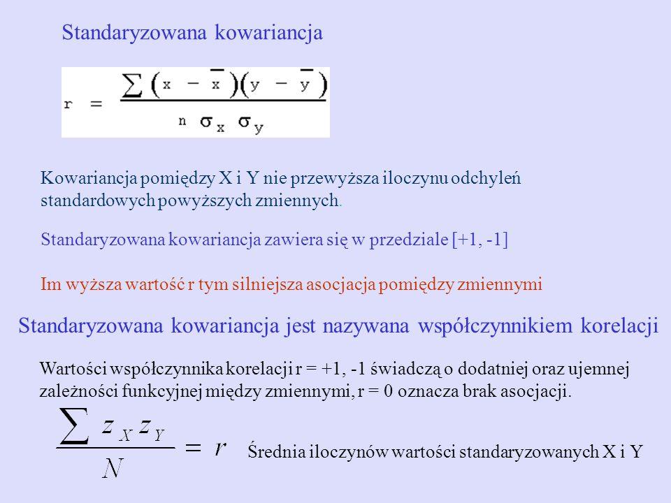 Standaryzowana kowariancja Kowariancja pomiędzy X i Y nie przewyższa iloczynu odchyleń standardowych powyższych zmiennych. Standaryzowana kowariancja