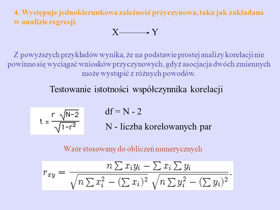 4. Występuje jednokierunkowa zależność przyczynowa, taka jak zakładana w analizie regresji. XY Z powyższych przykładów wynika, że na podstawie prostej