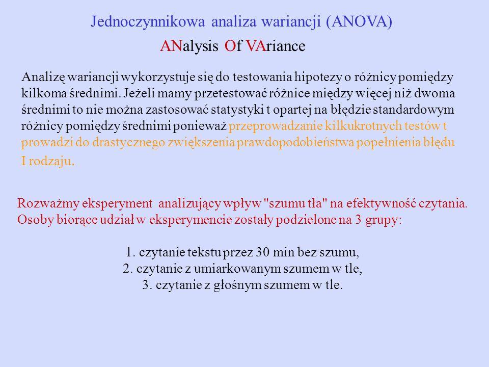 Jednoczynnikowa analiza wariancji (ANOVA) ANalysis Of VAriance Analizę wariancji wykorzystuje się do testowania hipotezy o różnicy pomiędzy kilkoma śr