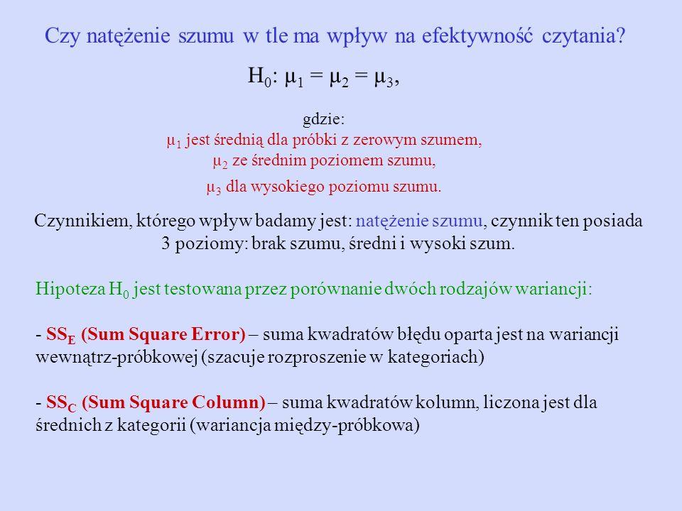 Jeżeli H 0 jest prawdziwa to SS E i SS C powinny być zbliżone.