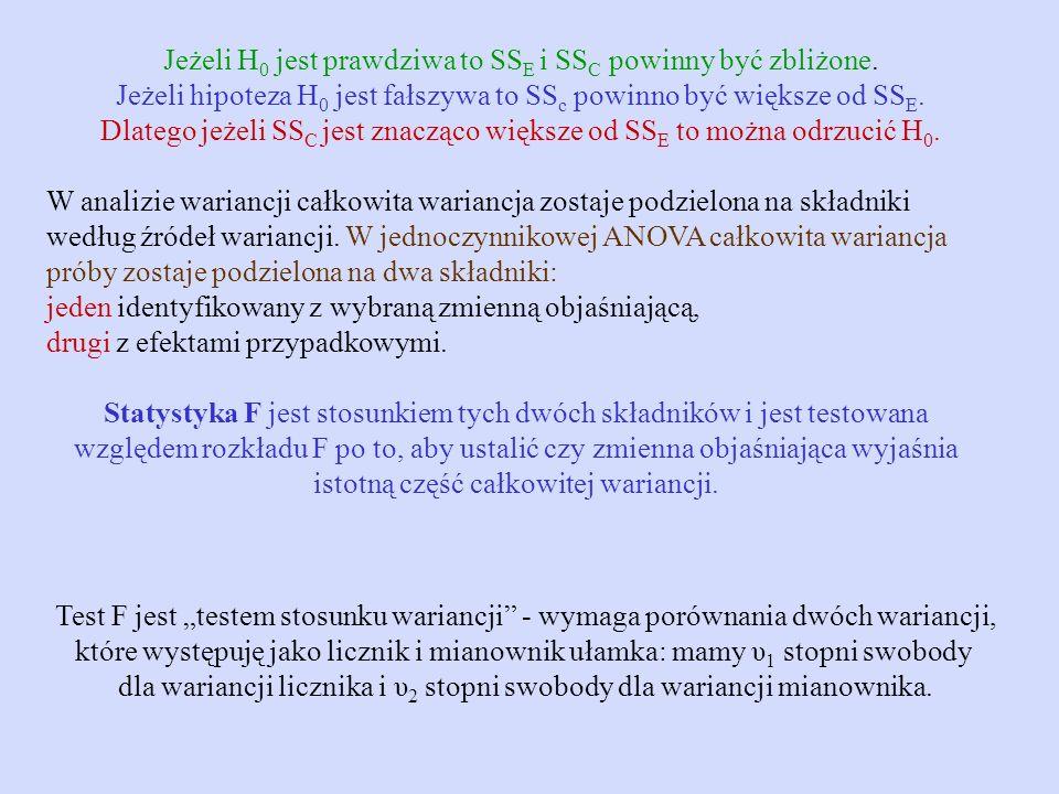 i - numer kategorii, i zawiera się w przedziale (1:k) k - liczba kategorii j - numer elementu w i-tej kategorii n i - liczebność i-tej kategorii średnia dla wszystkich próbek (ogólna) SSESSC