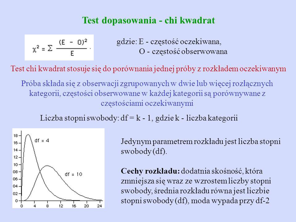 Test dopasowania - chi kwadrat gdzie: E - częstość oczekiwana, O - częstość obserwowana Test chi kwadrat stosuje się do porównania jednej próby z rozk