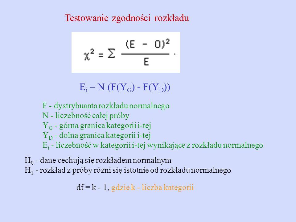 Testowanie zgodności rozkładu E i = N (F(Y G ) - F(Y D )) F - dystrybuanta rozkładu normalnego N - liczebność całej próby Y G - górna granica kategori