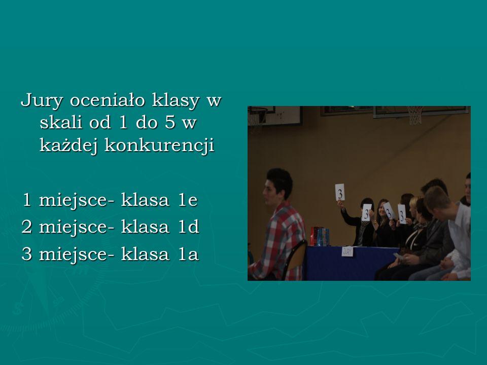 Klasy II Klasy 2 brały udział w konkursie wiedzy o Dziadach.