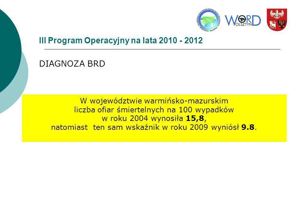 III Program Operacyjny na lata 2010 - 2012 DIAGNOZA BRD W województwie warmińsko-mazurskim liczba ofiar śmiertelnych na 100 wypadków w roku 2004 wynos