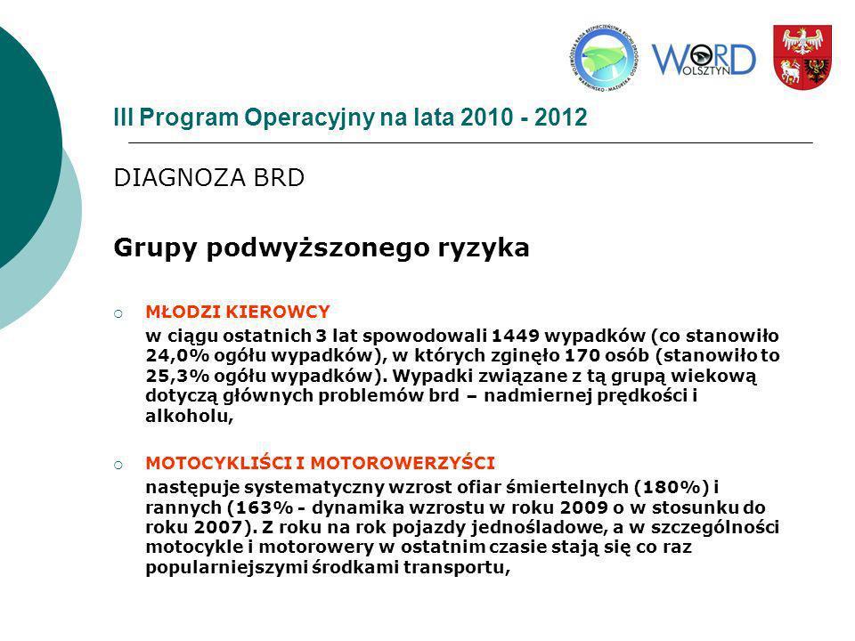 III Program Operacyjny na lata 2010 - 2012 DIAGNOZA BRD Grupy podwyższonego ryzyka MŁODZI KIEROWCY w ciągu ostatnich 3 lat spowodowali 1449 wypadków (