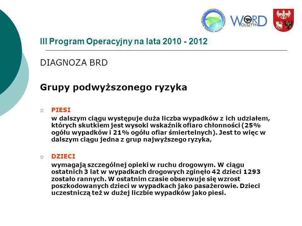 III Program Operacyjny na lata 2010 - 2012 DIAGNOZA BRD Grupy podwyższonego ryzyka PIESI w dalszym ciągu występuje duża liczba wypadków z ich udziałem