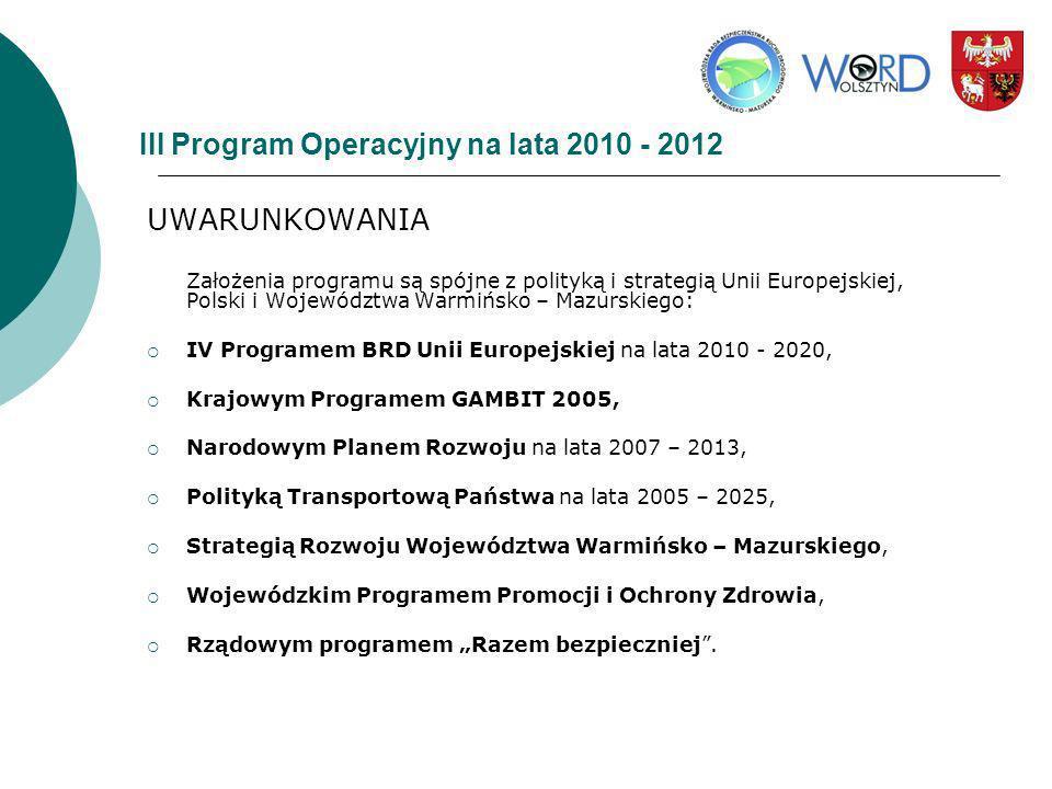III Program Operacyjny na lata 2010 - 2012 UWARUNKOWANIA Założenia programu są spójne z polityką i strategią Unii Europejskiej, Polski i Województwa W