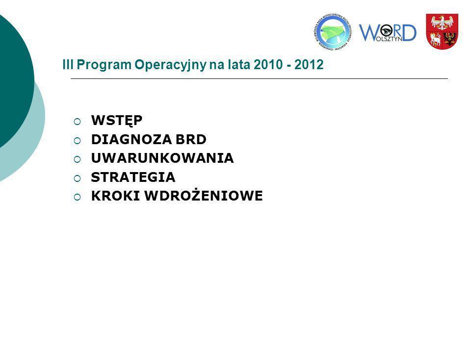 III Program Operacyjny na lata 2010 - 2012 STRATEGIA Koszty i efekty Infrastruktura Nadzór nad ruchem drogowym Ratownictwo drogowe Edukacja i komunikacja społeczna System brd