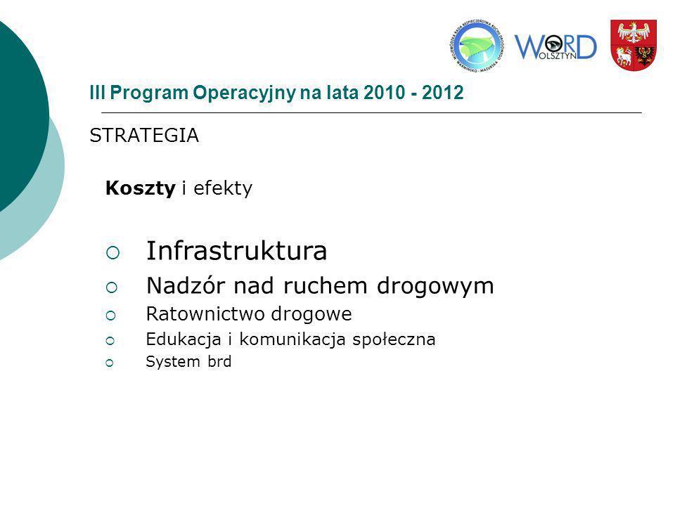III Program Operacyjny na lata 2010 - 2012 STRATEGIA Koszty i efekty Infrastruktura Nadzór nad ruchem drogowym Ratownictwo drogowe Edukacja i komunika