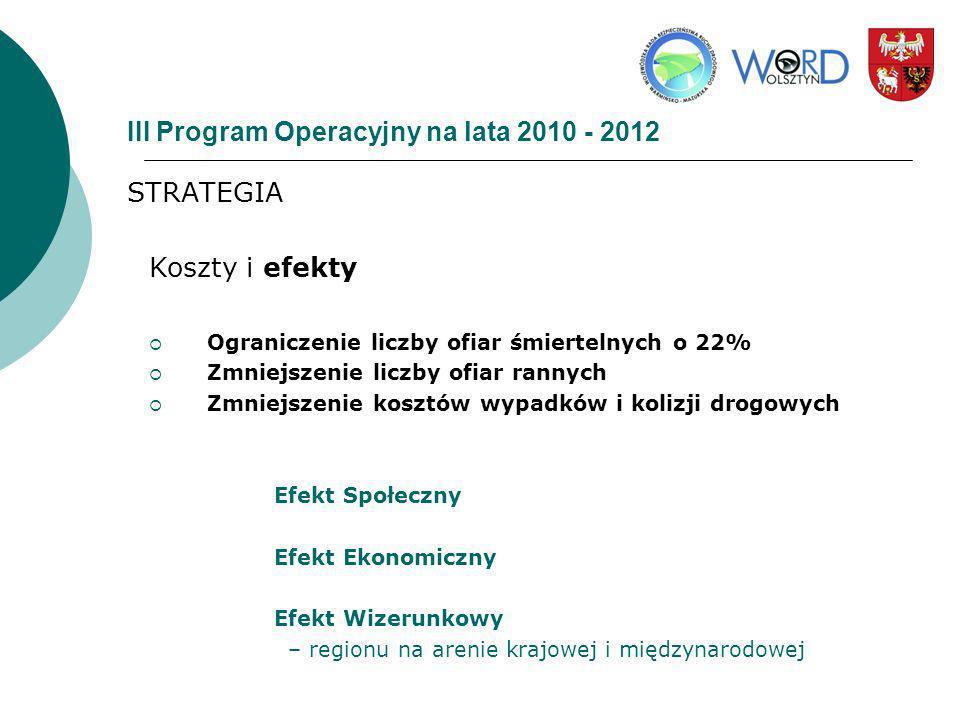 III Program Operacyjny na lata 2010 - 2012 STRATEGIA Koszty i efekty Ograniczenie liczby ofiar śmiertelnych o 22% Zmniejszenie liczby ofiar rannych Zm