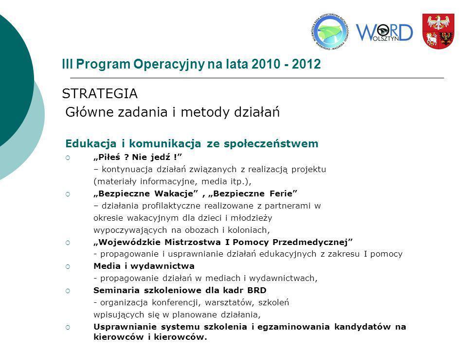 III Program Operacyjny na lata 2010 - 2012 STRATEGIA Główne zadania i metody działań Edukacja i komunikacja ze społeczeństwem Piłeś ? Nie jedź ! – kon