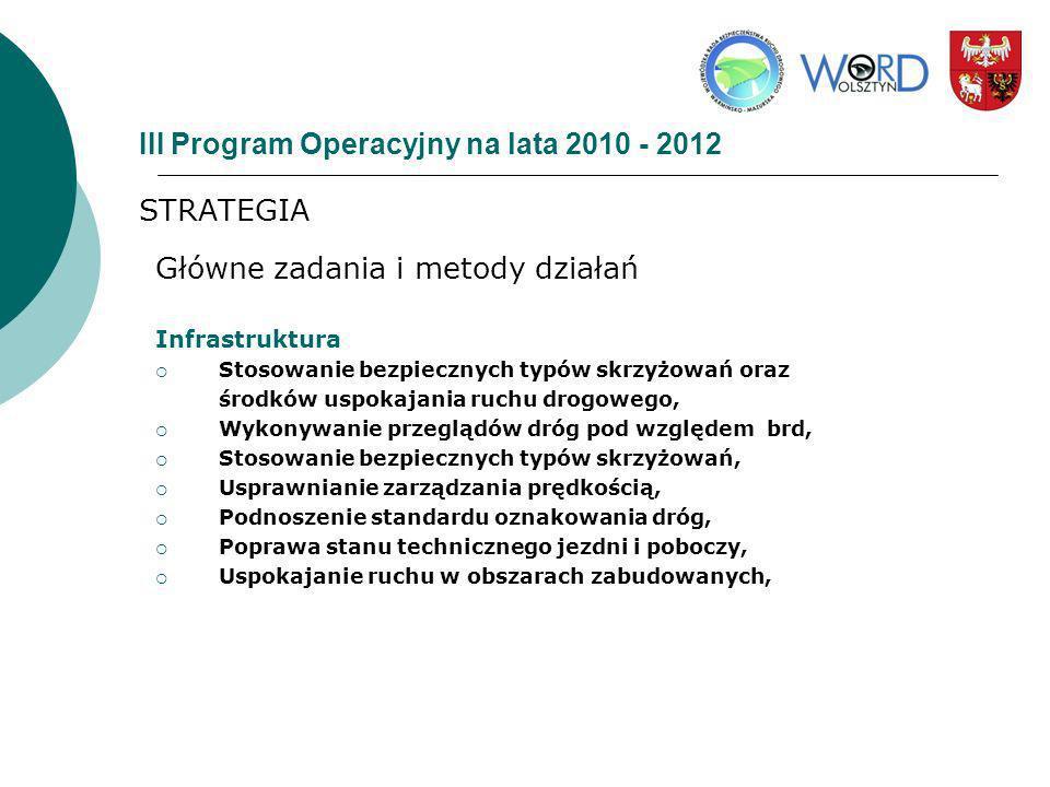 III Program Operacyjny na lata 2010 - 2012 STRATEGIA Główne zadania i metody działań Infrastruktura Stosowanie bezpiecznych typów skrzyżowań oraz środ