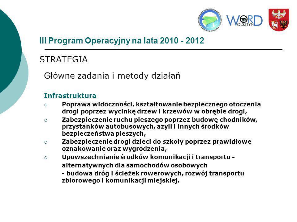 III Program Operacyjny na lata 2010 - 2012 STRATEGIA Główne zadania i metody działań Infrastruktura Poprawa widoczności, kształtowanie bezpiecznego ot