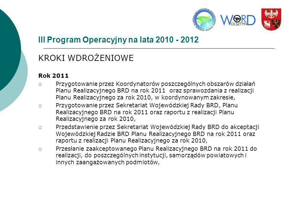 III Program Operacyjny na lata 2010 - 2012 KROKI WDROŻENIOWE Rok 2011 Przygotowanie przez Koordynatorów poszczególnych obszarów działań Planu Realizac