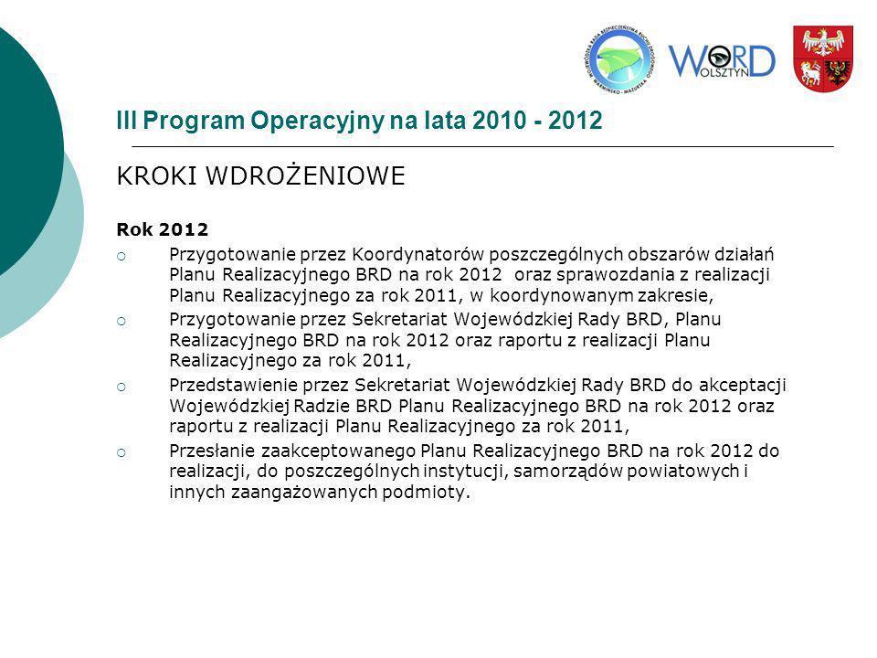 III Program Operacyjny na lata 2010 - 2012 KROKI WDROŻENIOWE Rok 2012 Przygotowanie przez Koordynatorów poszczególnych obszarów działań Planu Realizac