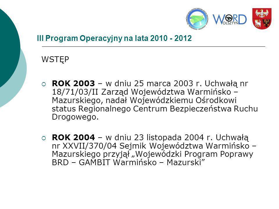 III Program Operacyjny na lata 2010 - 2012 STRATEGIA Główne zadania i metody działań Działania systemowe Warmińsko – Mazurskie Obserwatorium BRD - rozwój baz danych o wypadkach drogowych dla identyfikacji miejsc niebezpiecznych na drogach, - prowadzenie monitoringu brd w różnych formach, - rozwój systemu informacji o brd, EuroRap - realizacja Europejskiego Programu Oceny Ryzyka na Drogach na poziomie regionalnym, Współpraca pomiędzy regionem a GRSP (Global Road Safety Parnership) - realizacja zadań wynikających z opracowanego planu, Miasteczka Ruchu Drogowego - opracowanie i realizacja projektu rozbudowy infrastruktury szkoleniowej, wspomagającej proces wychowania komunikacyjnego dzieci i młodzieży.