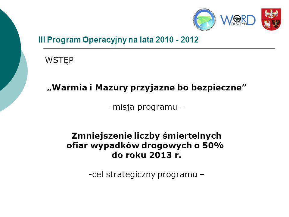 III Program Operacyjny na lata 2010 - 2012 WSTĘP Warmia i Mazury przyjazne bo bezpieczne -misja programu – Zmniejszenie liczby śmiertelnych ofiar wypa