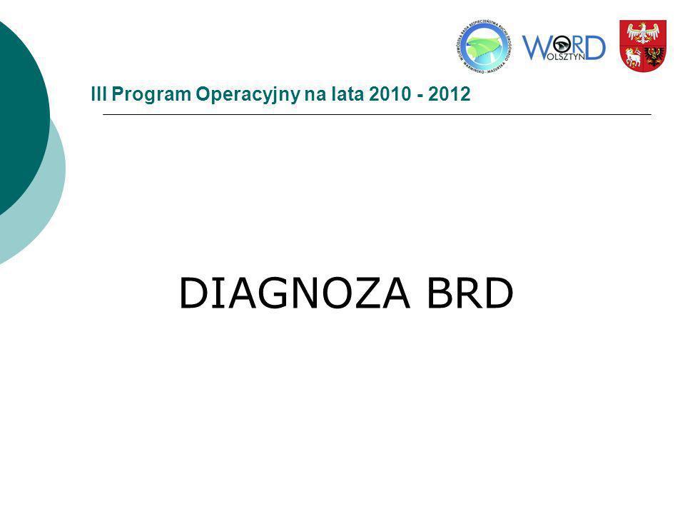 III Program Operacyjny na lata 2010 - 2012 DIAGNOZA BRD W ciągu sześciu lat realizacji Programu GAMBIT Warmińsko – Mazurski (2004 – 2009) ilość ofiar śmiertelnych w wyniku wypadków drogowych spadła o 44%.