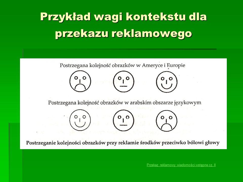 Przykład wagi kontekstu dla przekazu reklamowego Przekaz reklamowy wiadomości wstępne cz. II