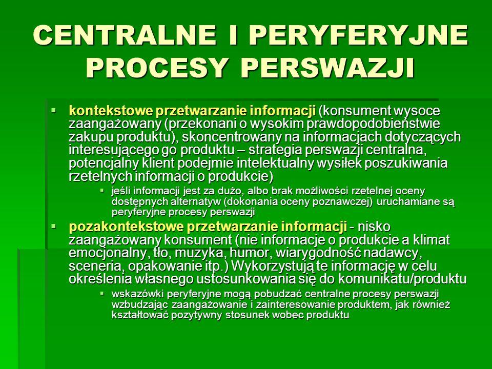 CENTRALNE I PERYFERYJNE PROCESY PERSWAZJI kontekstowe przetwarzanie informacji (konsument wysoce zaangażowany (przekonani o wysokim prawdopodobieństwi