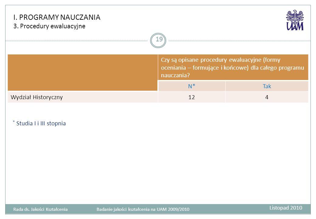 I. PROGRAMY NAUCZANIA 3.