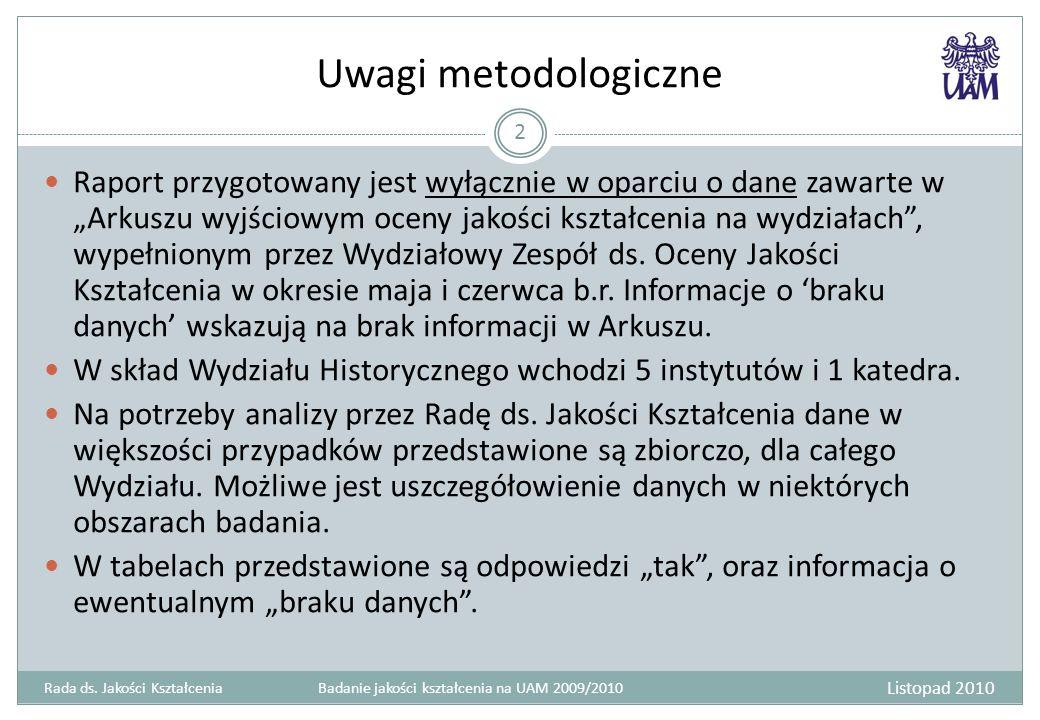 Uwagi metodologiczne Raport przygotowany jest wyłącznie w oparciu o dane zawarte w Arkuszu wyjściowym oceny jakości kształcenia na wydziałach, wypełni