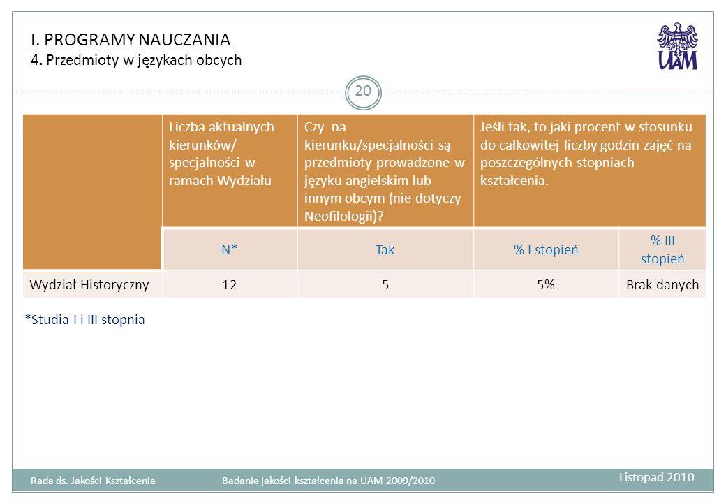 I. PROGRAMY NAUCZANIA 4. Przedmioty w językach obcych Liczba aktualnych kierunków/ specjalności w ramach Wydziału Czy na kierunku/specjalności są prze